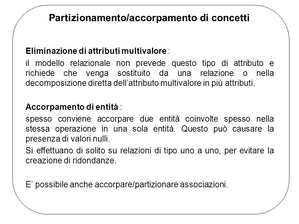 Partizionamento/accorpamento di concetti Eliminazione di attributi multivalore : il modello relazionale non prevede questo tipo di attributo e richiede che venga sostituito da una relazione o nella decomposizione diretta dell'attributo multivalore in più attributi.