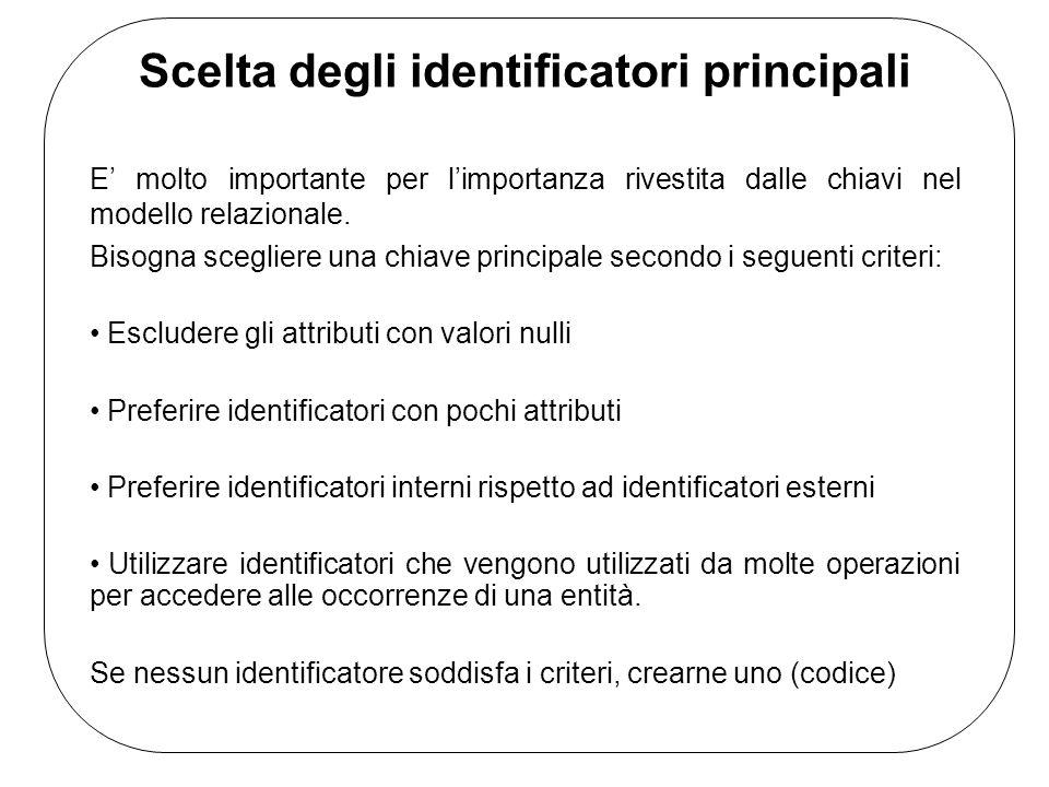 Scelta degli identificatori principali E' molto importante per l'importanza rivestita dalle chiavi nel modello relazionale.