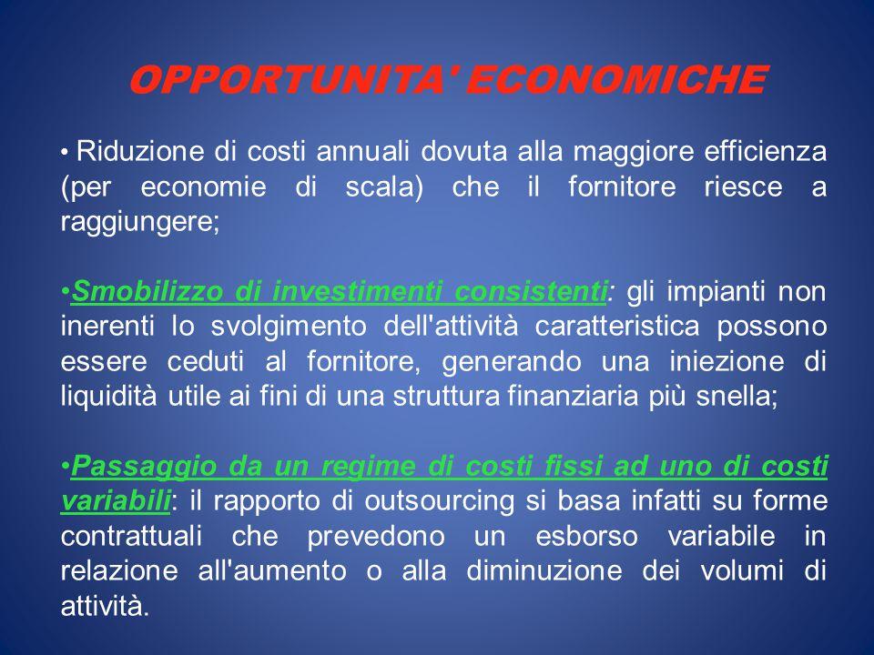 OPPORTUNITA' ECONOMICHE Riduzione di costi annuali dovuta alla maggiore efficienza (per economie di scala) che il fornitore riesce a raggiungere; Smob