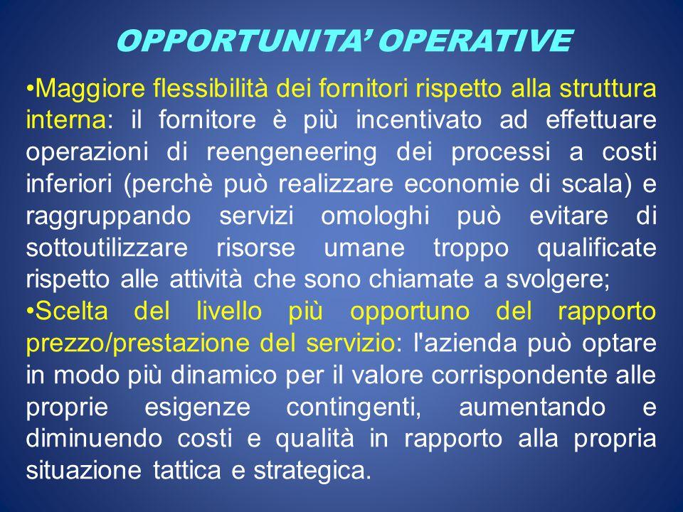 OPPORTUNITA' OPERATIVE Maggiore flessibilità dei fornitori rispetto alla struttura interna: il fornitore è più incentivato ad effettuare operazioni di