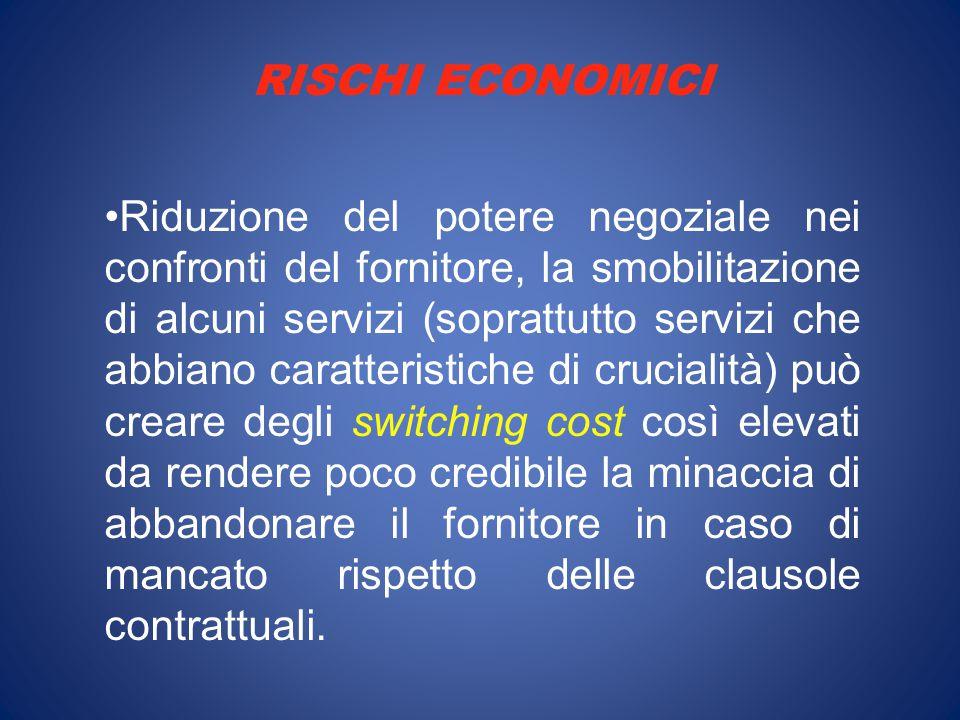 RISCHI ECONOMICI Riduzione del potere negoziale nei confronti del fornitore, la smobilitazione di alcuni servizi (soprattutto servizi che abbiano cara