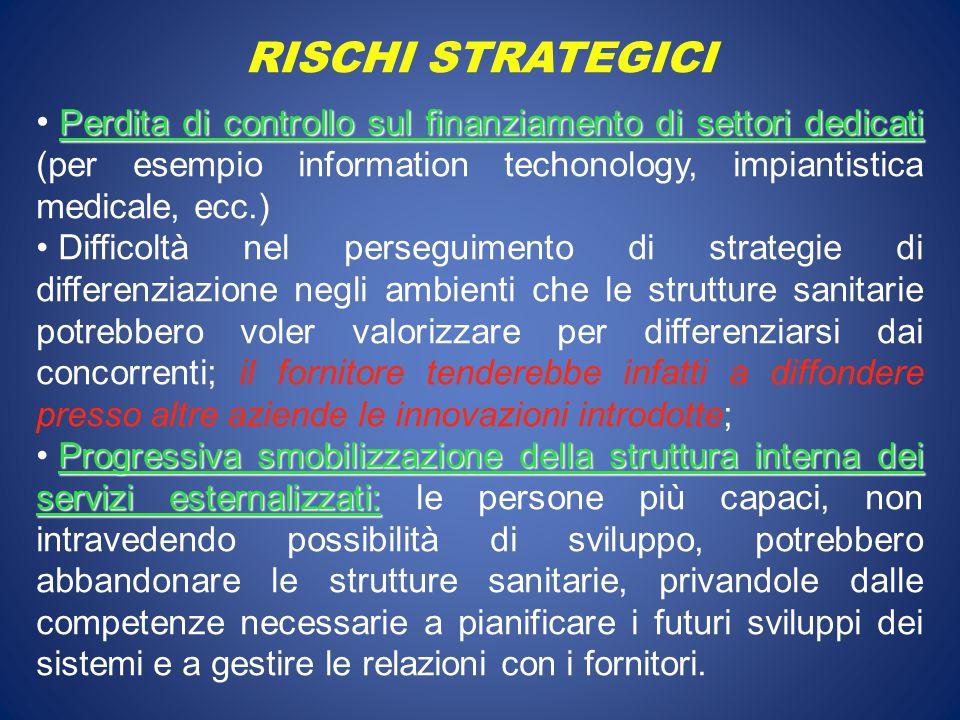 RISCHI STRATEGICI Perdita di controllo sul finanziamento di settori dedicati Perdita di controllo sul finanziamento di settori dedicati (per esempio i