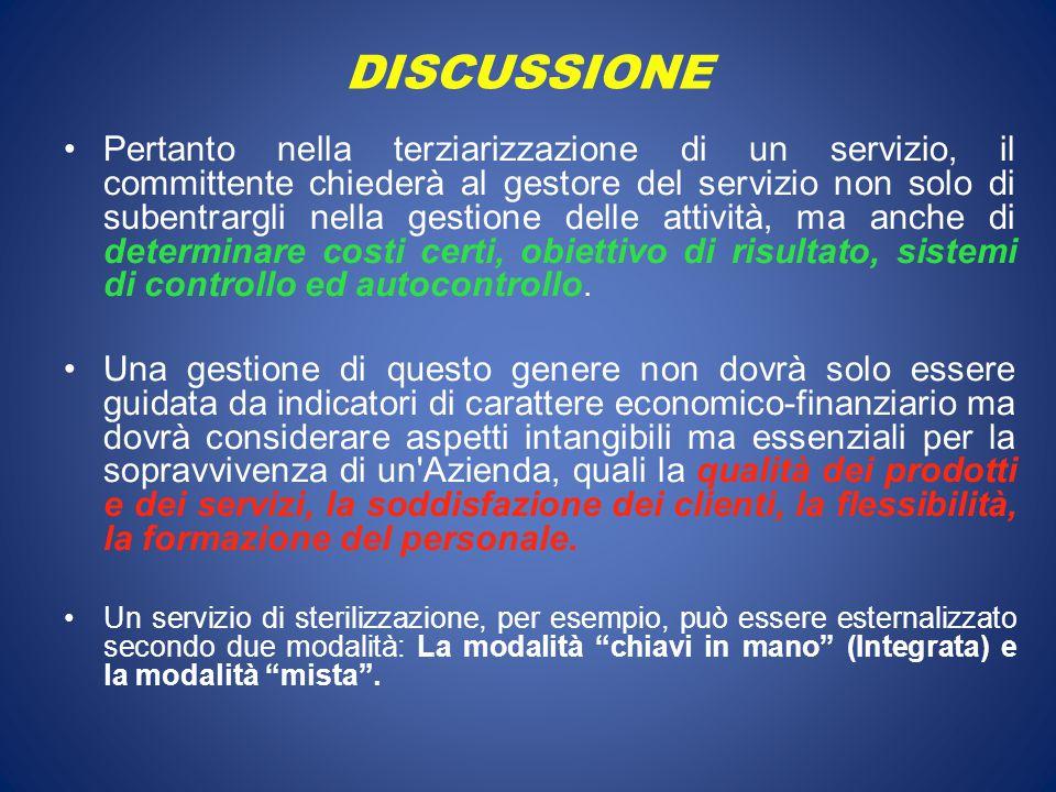 DISCUSSIONE Pertanto nella terziarizzazione di un servizio, il committente chiederà al gestore del servizio non solo di subentrargli nella gestione de