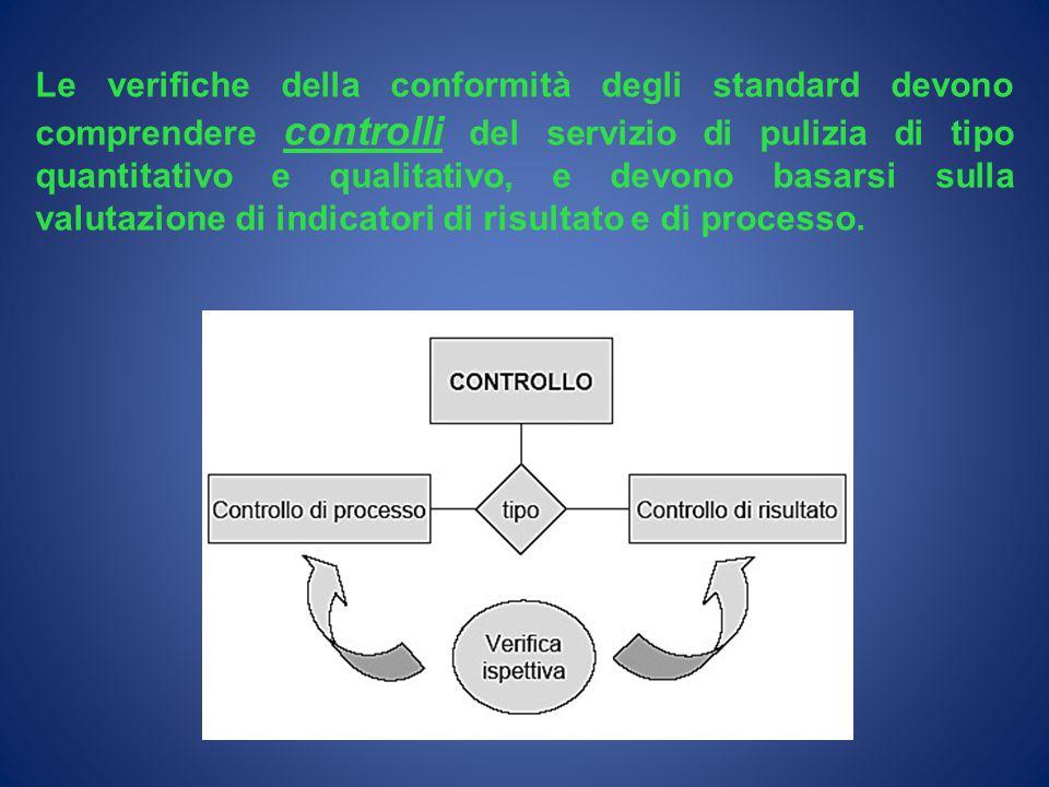 Le verifiche della conformità degli standard devono comprendere controlli del servizio di pulizia di tipo quantitativo e qualitativo, e devono basarsi