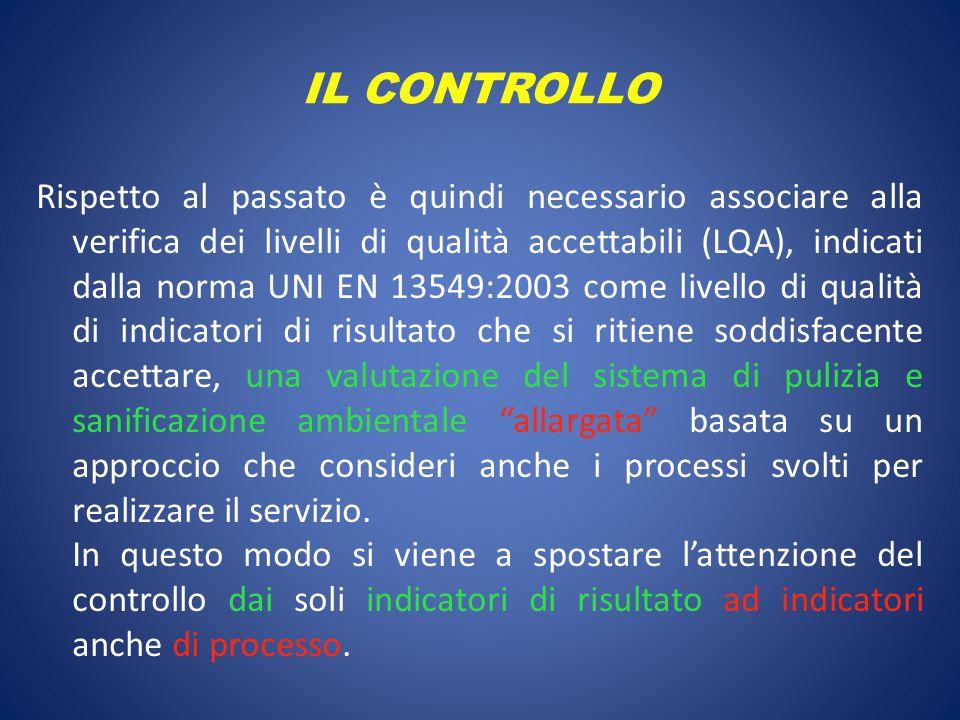 IL CONTROLLO Rispetto al passato è quindi necessario associare alla verifica dei livelli di qualità accettabili (LQA), indicati dalla norma UNI EN 135