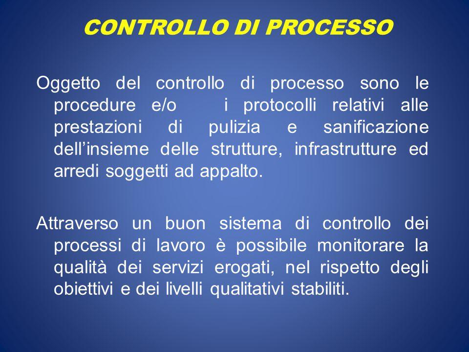 CONTROLLO DI PROCESSO Oggetto del controllo di processo sono le procedure e/o i protocolli relativi alle prestazioni di pulizia e sanificazione dell'insieme delle strutture, infrastrutture ed arredi soggetti ad appalto.