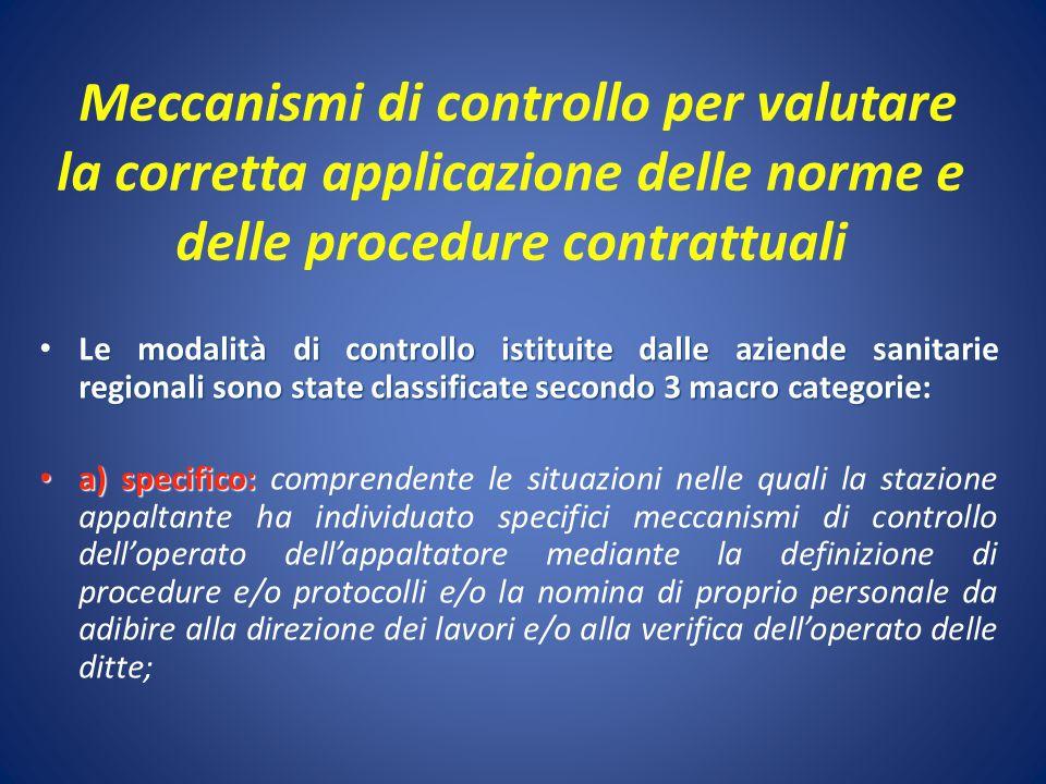Meccanismi di controllo per valutare la corretta applicazione delle norme e delle procedure contrattuali Le modalità di controllo istituite dalle azie