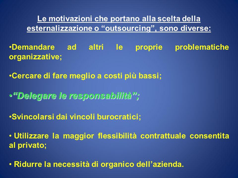 """Le motivazioni che portano alla scelta della esternalizzazione o """"outsourcing"""", sono diverse: Demandare ad altri le proprie problematiche organizzativ"""