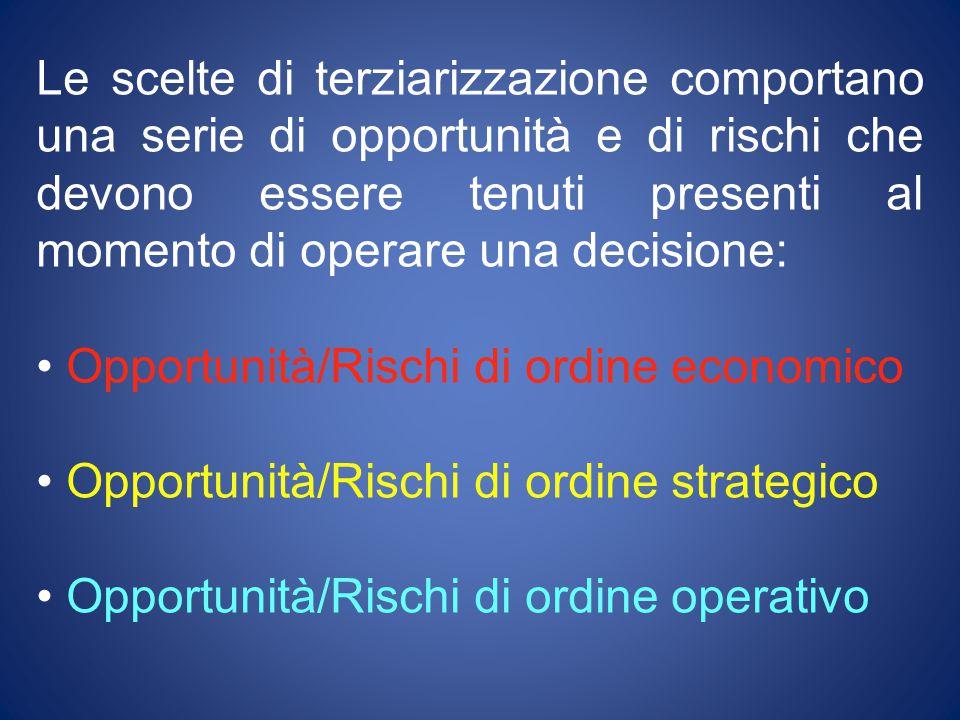 Le scelte di terziarizzazione comportano una serie di opportunità e di rischi che devono essere tenuti presenti al momento di operare una decisione: Opportunità/Rischi di ordine economico Opportunità/Rischi di ordine strategico Opportunità/Rischi di ordine operativo