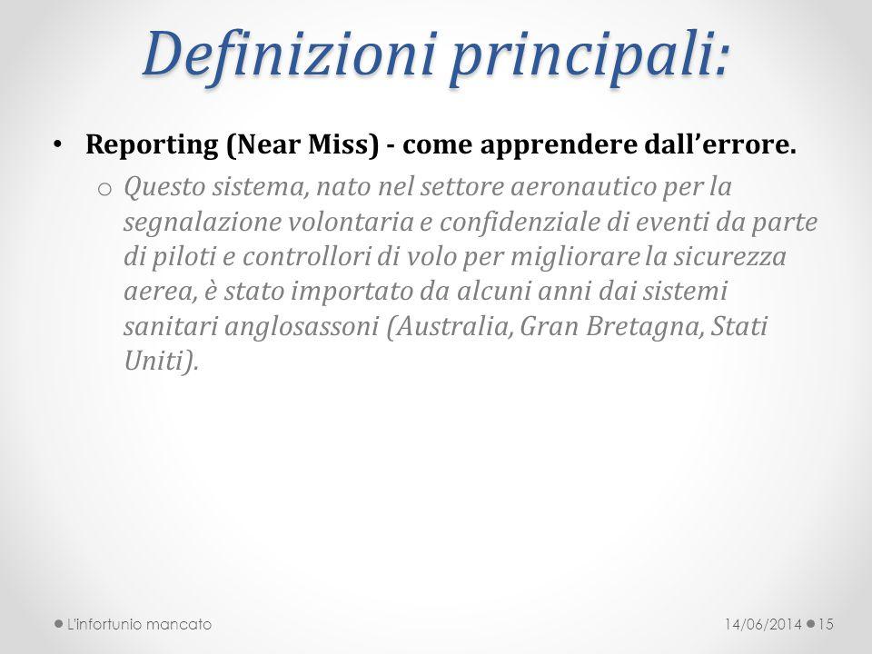 Definizioni principali: Reporting (Near Miss) - come apprendere dall'errore.