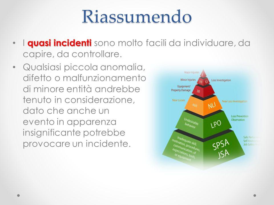 quasi incidenti I quasi incidenti sono molto facili da individuare, da capire, da controllare.