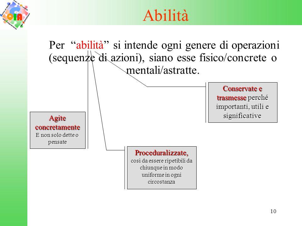 """10 Abilità Per """"abilità"""" si intende ogni genere di operazioni (sequenze di azioni), siano esse fisico/concrete o mentali/astratte. Agite concretamente"""