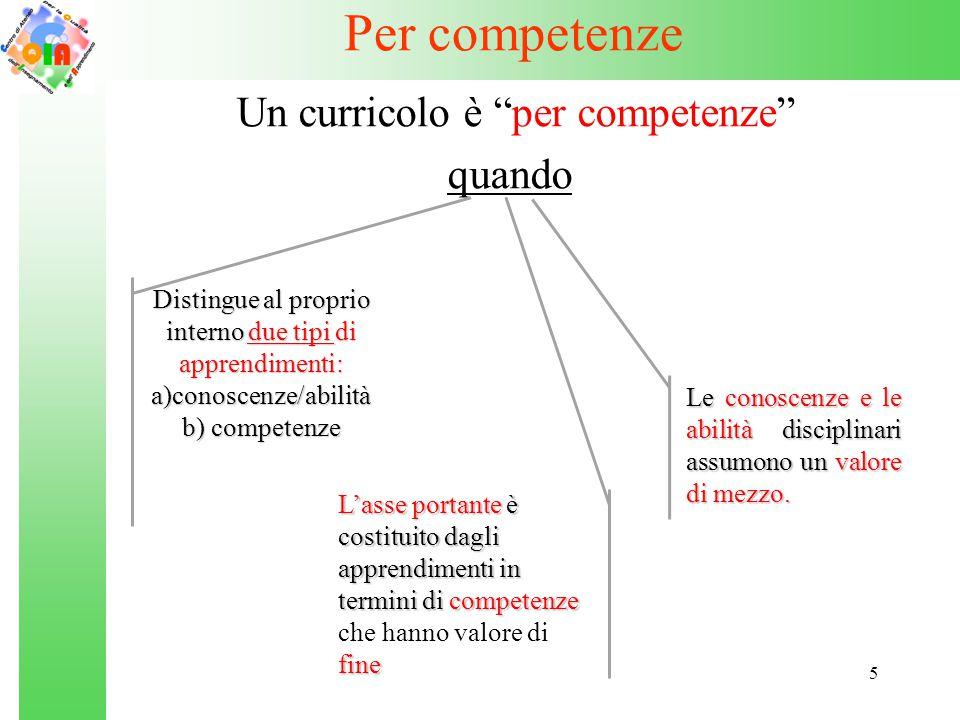 """5 Per competenze Un curricolo è """"per competenze"""" quando Distingue al proprio interno due tipi di apprendimenti: a)conoscenze/abilità b) competenze Le"""