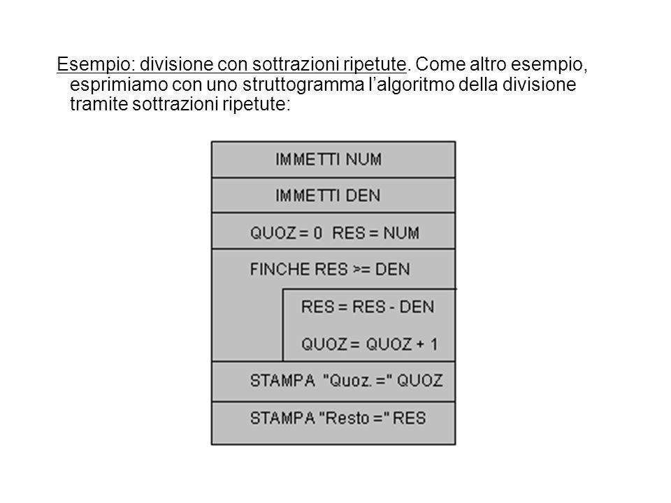 Esempio: divisione con sottrazioni ripetute. Come altro esempio, esprimiamo con uno struttogramma l'algoritmo della divisione tramite sottrazioni ripe