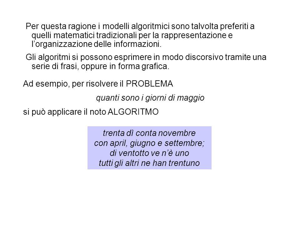 Per questa ragione i modelli algoritmici sono talvolta preferiti a quelli matematici tradizionali per la rappresentazione e l'organizzazione delle inf