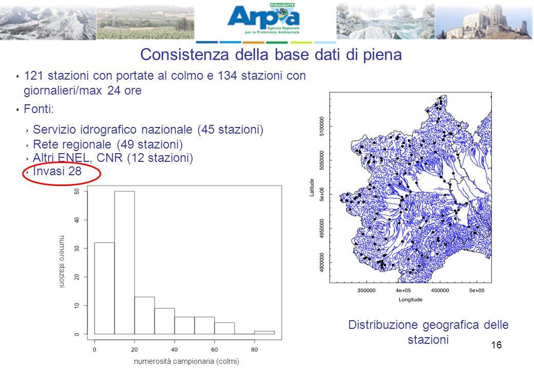 16 numerosità campionaria (colmi) numero stazioni Consistenza della base dati di piena 121 stazioni con portate al colmo e 134 stazioni con giornalier