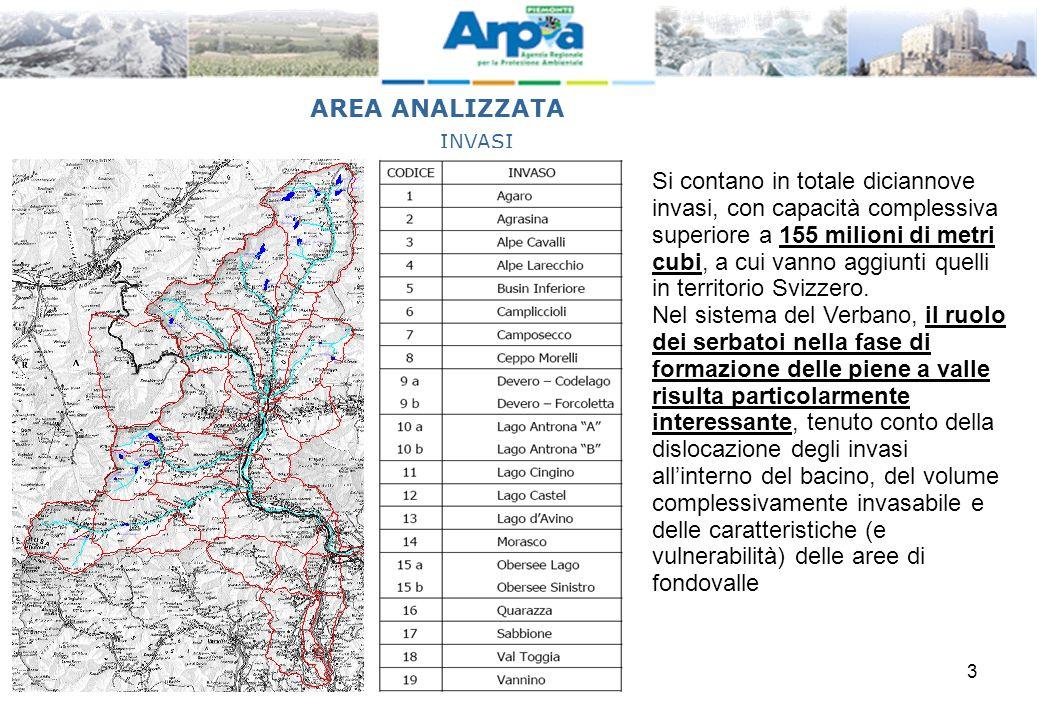 Applicazione del metodo ad altri invasi significativi del Piemonte attraverso l'utilizzo di ARPIEM (Analisi Regionale delle PIene nei bacini Montani) per la determinazione delle piene in ingresso (Progetto FLORA) SVILUPPI FUTURI GRAZIE A TUTTI PER L'ATTENZIONE