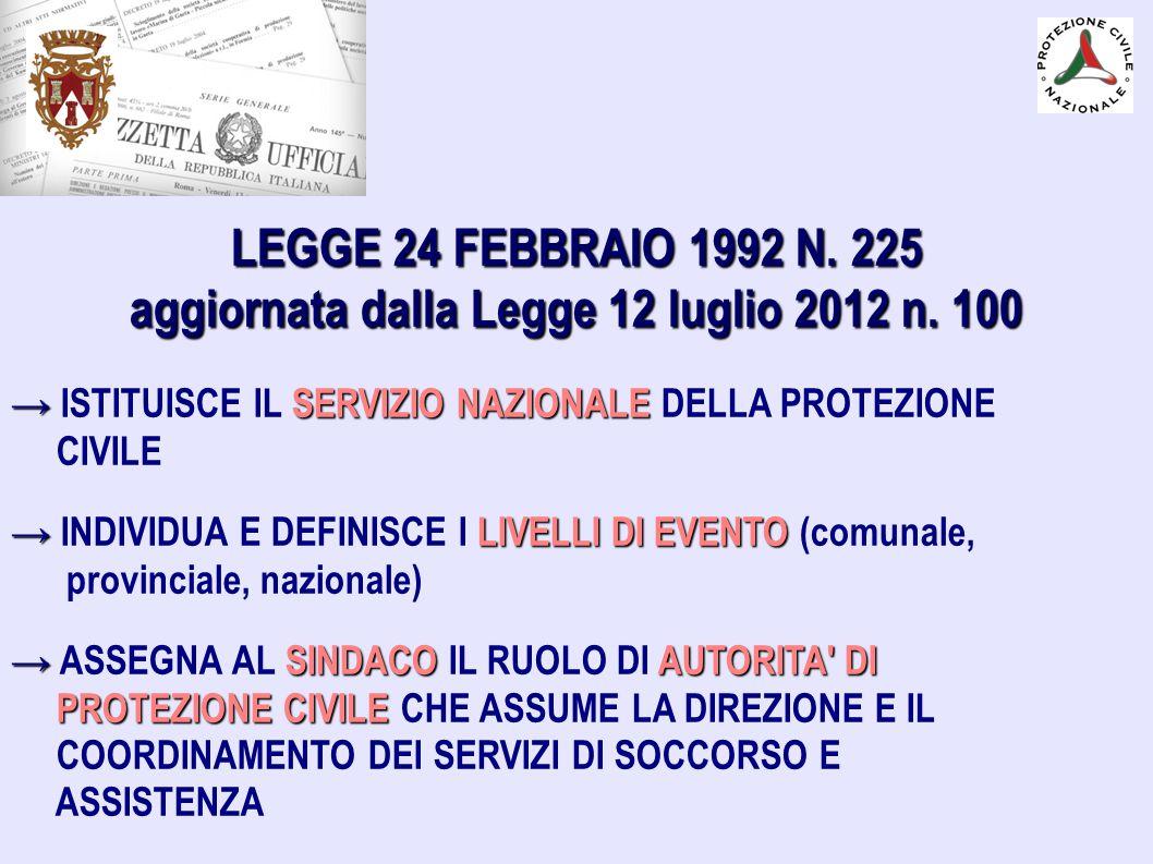 LEGGE 24 FEBBRAIO 1992 N. 225 aggiornata dalla Legge 12 luglio 2012 n. 100 →SERVIZIO NAZIONALE → ISTITUISCE IL SERVIZIO NAZIONALE DELLA PROTEZIONE CIV
