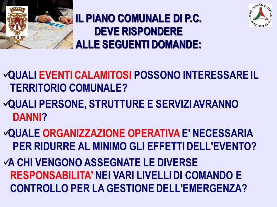 LE PROCEDURE OPERATIVE SPECIFICHE INSERITE NEL PIANO COMUNALE DI P.C.