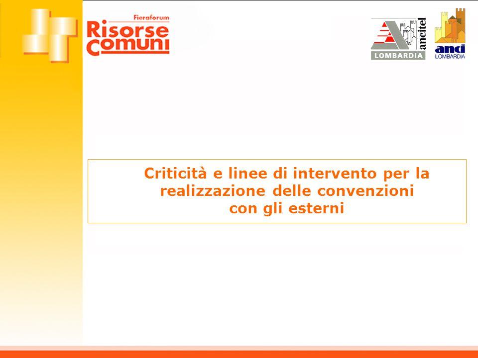 Criticità e linee di intervento per la realizzazione delle convenzioni con gli esterni