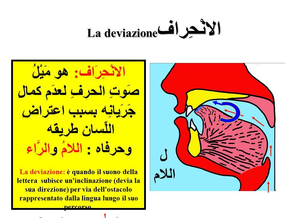 اللام الانْحِرَاف : هو مَيْلُ صَوتِ الحرفِ لعدَم كمالِ جَرَيانِه بسبب اعتراضِ اللِّسان طريقَه وحرفاه : اللامُ والرَّاء La deviazione: è quando il suon