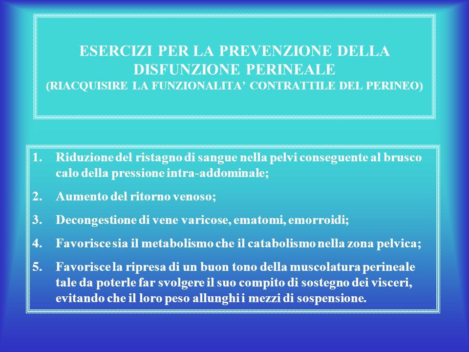 ESERCIZI PER LA PREVENZIONE DELLA DISFUNZIONE PERINEALE (RIACQUISIRE LA FUNZIONALITA' CONTRATTILE DEL PERINEO) 1.Riduzione del ristagno di sangue nell