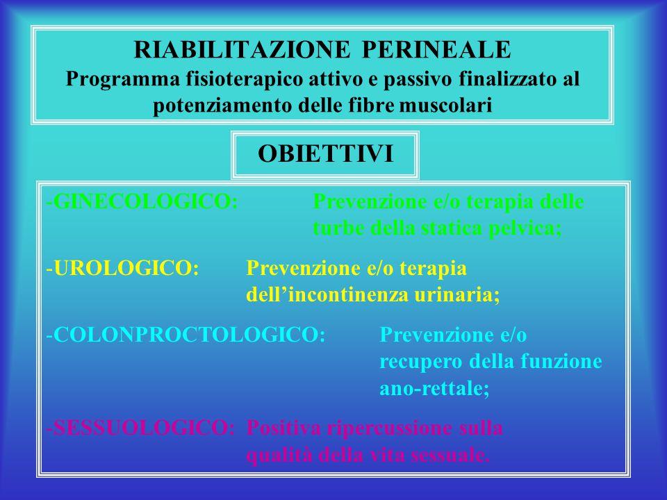 RIABILITAZIONE PERINEALE Programma fisioterapico attivo e passivo finalizzato al potenziamento delle fibre muscolari -GINECOLOGICO: Prevenzione e/o te