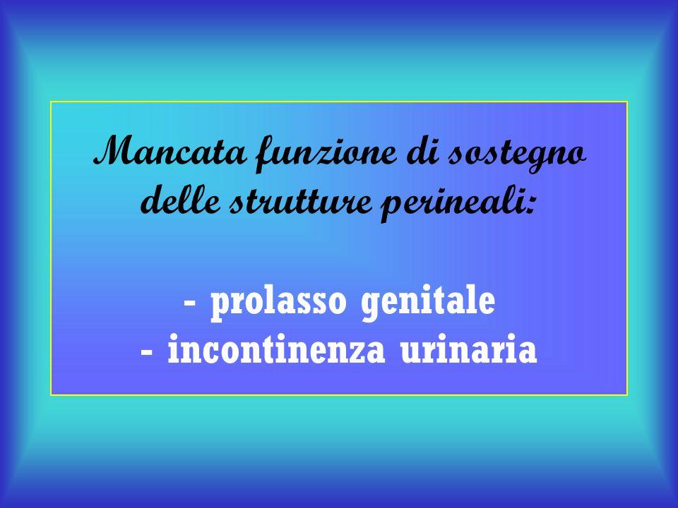 Mancata funzione di sostegno delle strutture perineali: - prolasso genitale - incontinenza urinaria