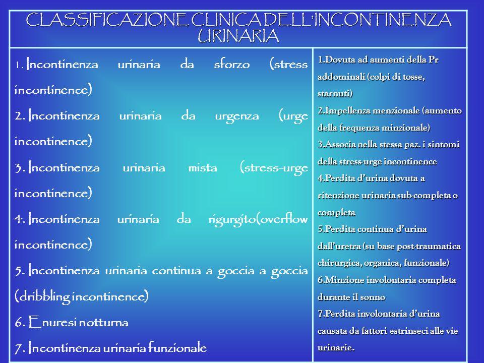 CLASSIFICAZIONE CLINICA DELL'INCONTINENZA URINARIA 1. Incontinenza urinaria da sforzo (stress incontinence) 2. Incontinenza urinaria da urgenza (urge