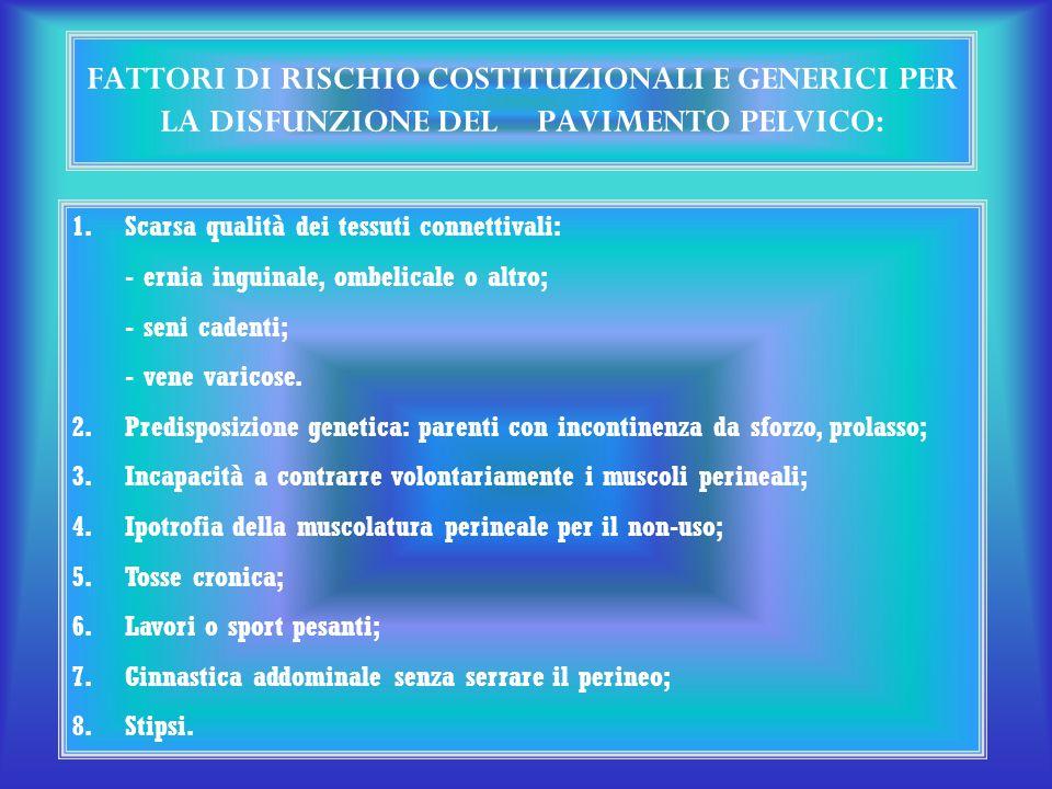 FATTORI DI RISCHIO COSTITUZIONALI E GENERICI PER LA DISFUNZIONE DEL PAVIMENTO PELVICO: 1.Scarsa qualità dei tessuti connettivali: - ernia inguinale, o
