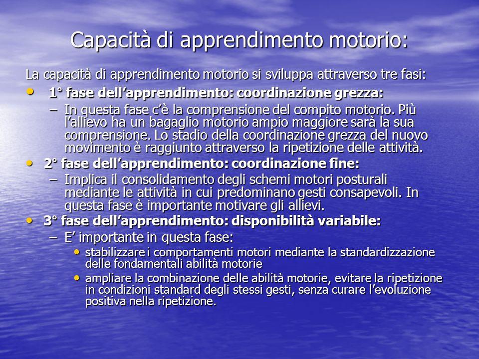 Capacità di apprendimento motorio: E' la capacità del soggetto ad apprendere nuovi gesti; consiste nell'assimiliazione e nell'acquisizione di moviment