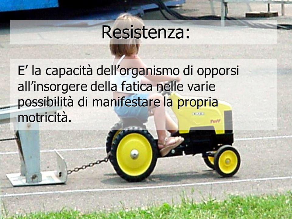 Forza: Per forza si intende la capacità neuromuscolare di un individuo di vincere o, comunque, di opporsi ad una resistenza esterna attraverso lo svil