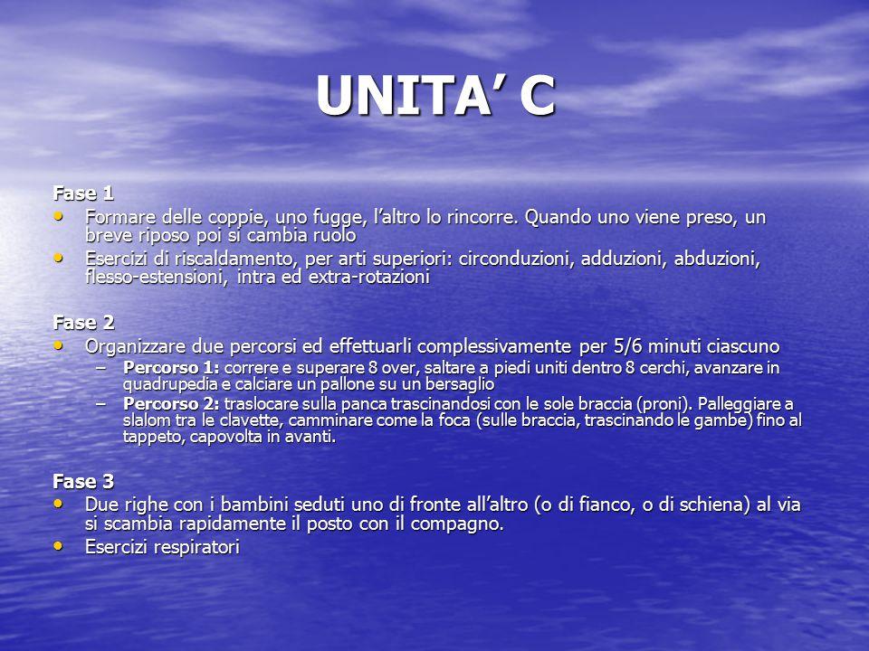 UNITA' B Fase 1 Corsa libera per la palestra; al segnale seduti uno di fronte all'altro con piedi a contatto, effettuare la bicicletta. Corsa libera p