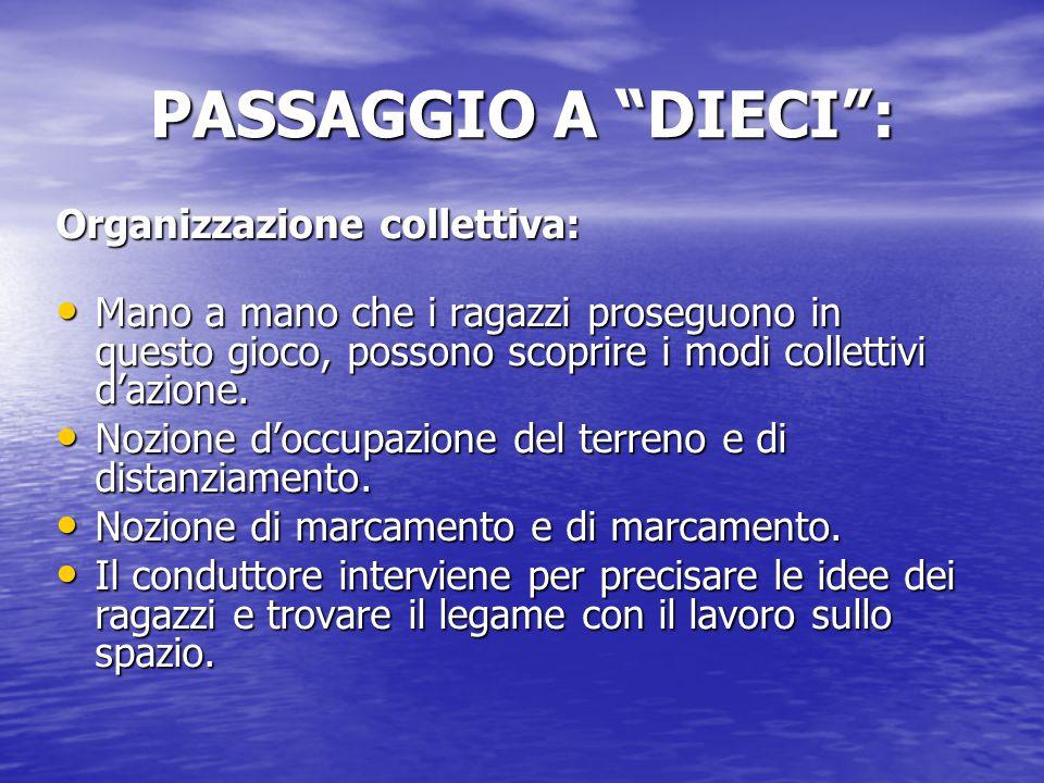 """PASSAGGIO A """"DIECI"""": Regole modificabili in funzione dell'evoluzione dei giocatori: Divieto di ripassare la palla al giocatore che l'ha appena passata"""