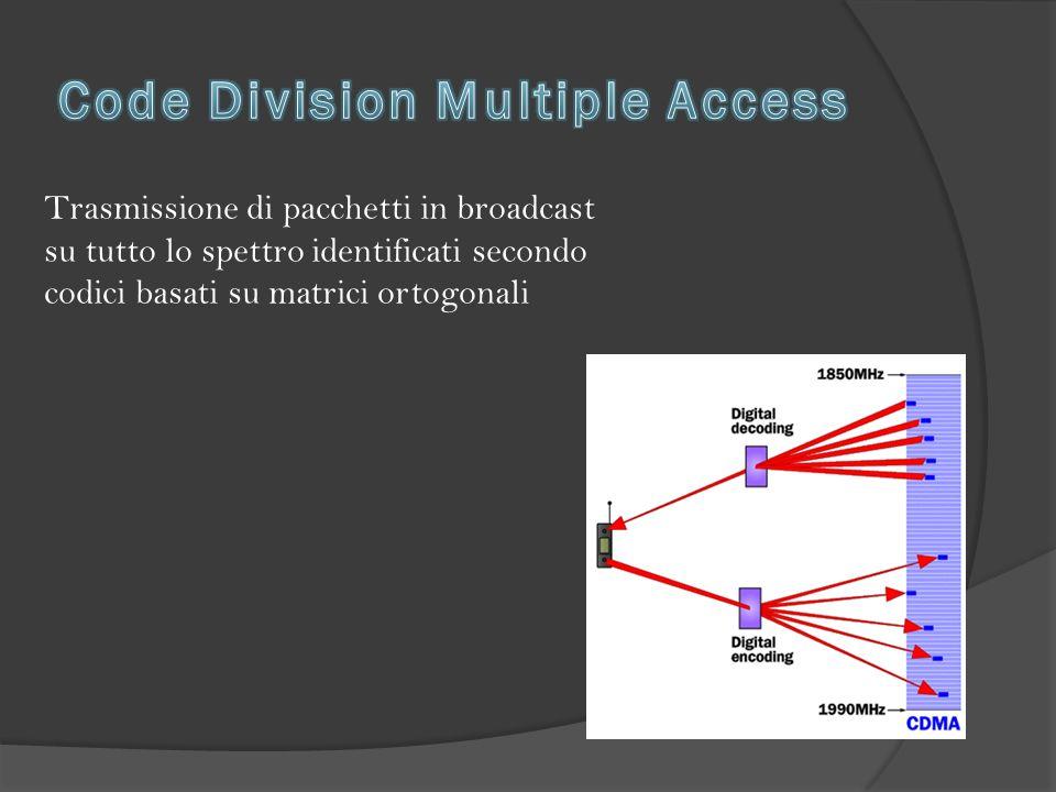 Trasmissione di pacchetti in broadcast su tutto lo spettro identificati secondo codici basati su matrici ortogonali