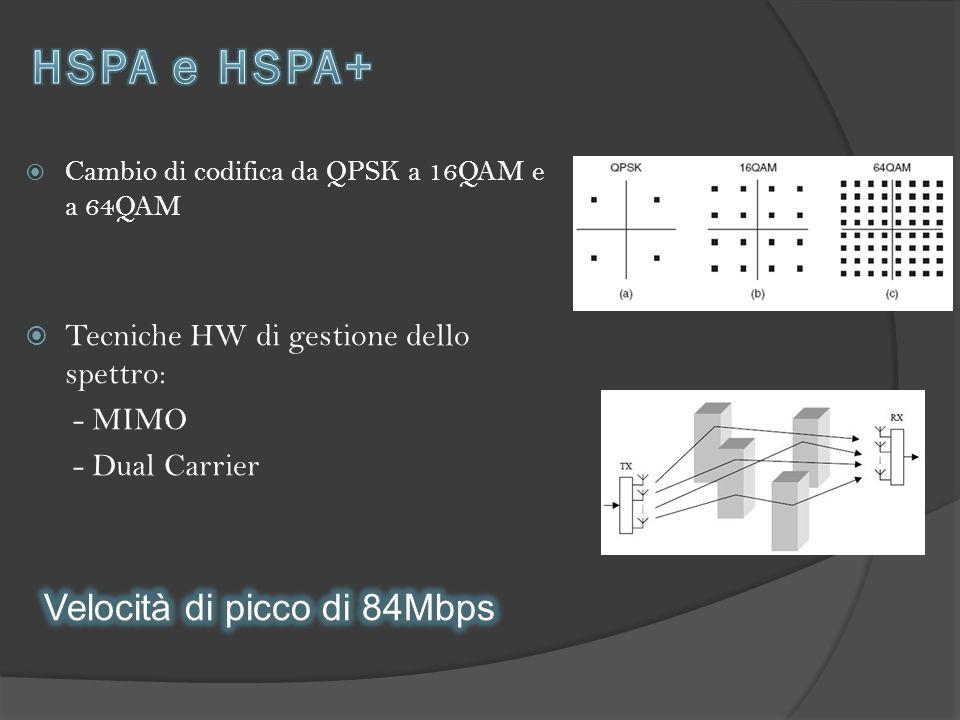  Cambio di codifica da QPSK a 16QAM e a 64QAM  Tecniche HW di gestione dello spettro: - MIMO - Dual Carrier