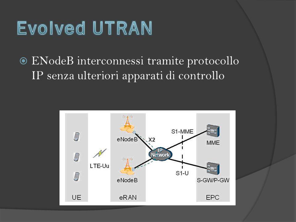  ENodeB interconnessi tramite protocollo IP senza ulteriori apparati di controllo