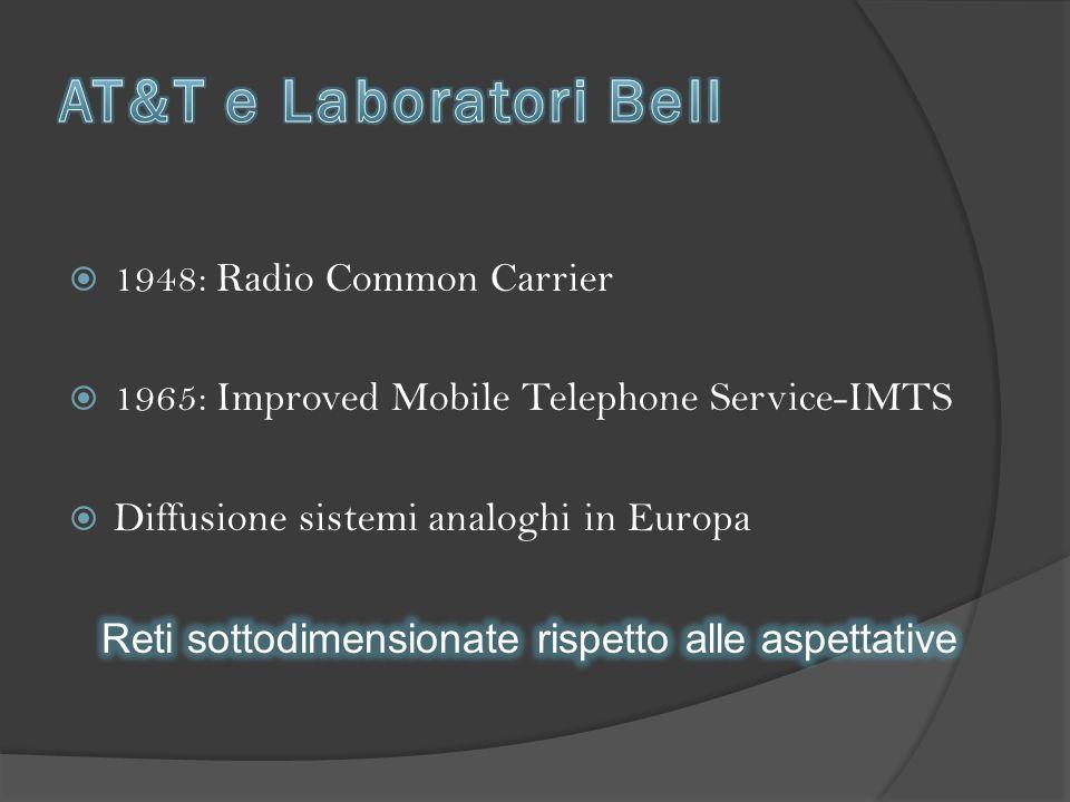  LTE, Long Term Evolution  WiMAX Protocollo comune: OFDMA - Divisione ortogonale delle frequenze
