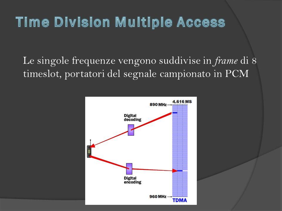 Le singole frequenze vengono suddivise in frame di 8 timeslot, portatori del segnale campionato in PCM
