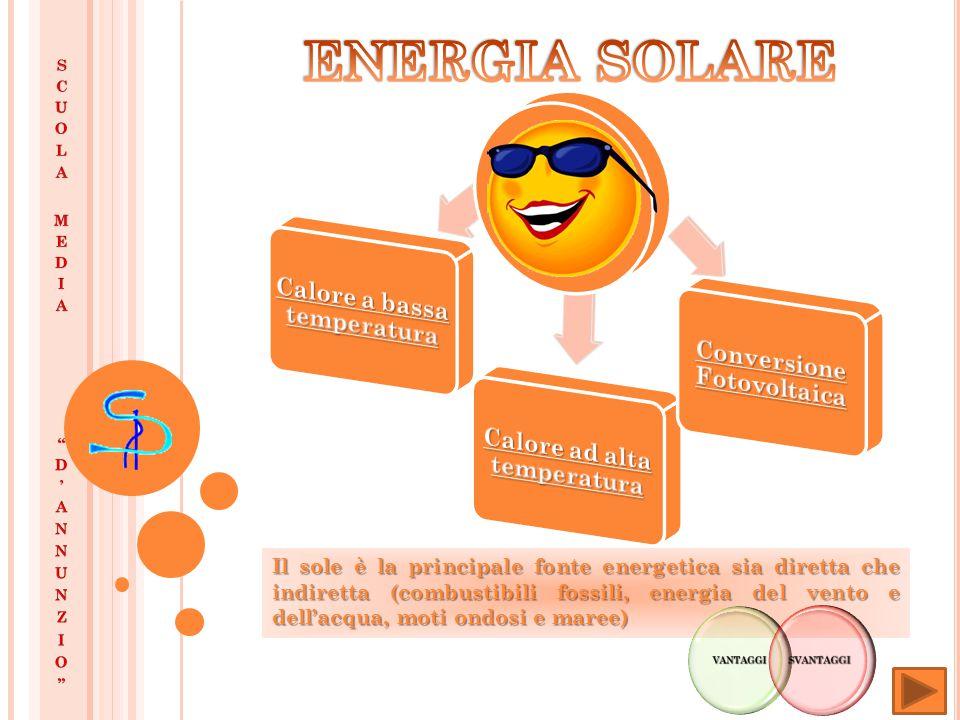 Il sole è la principale fonte energetica sia diretta che indiretta (combustibili fossili, energia del vento e dell'acqua, moti ondosi e maree)