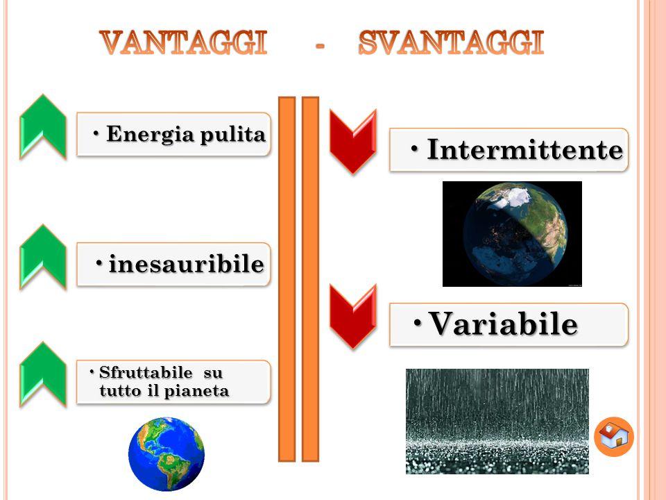Energia pulita Energia pulita inesauribile inesauribile Sfruttabile su tutto il pianeta Sfruttabile su tutto il pianeta Intermittente Intermittente Va