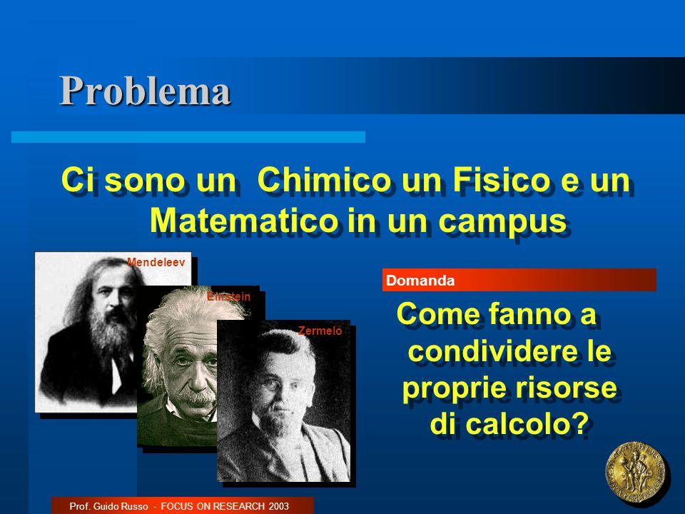 Problema Ci sono un Chimico un Fisico e un Matematico in un campus Prof.