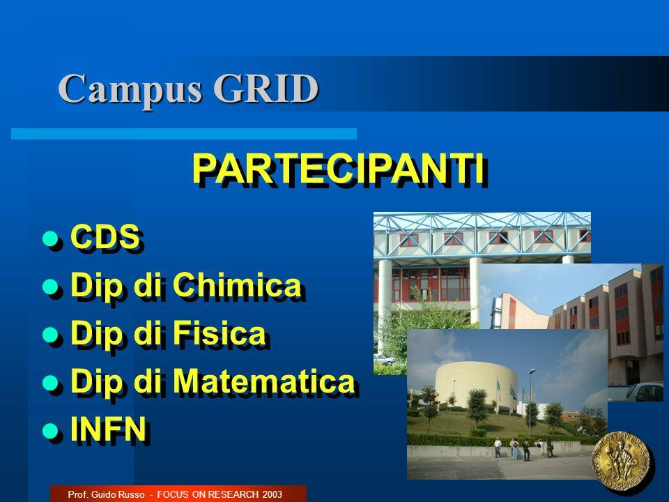 Campus GRID Prof. Guido Russo - FOCUS ON RESEARCH 2003 CDS Dip di Chimica Dip di Fisica Dip di Matematica INFN CDS Dip di Chimica Dip di Fisica Dip di