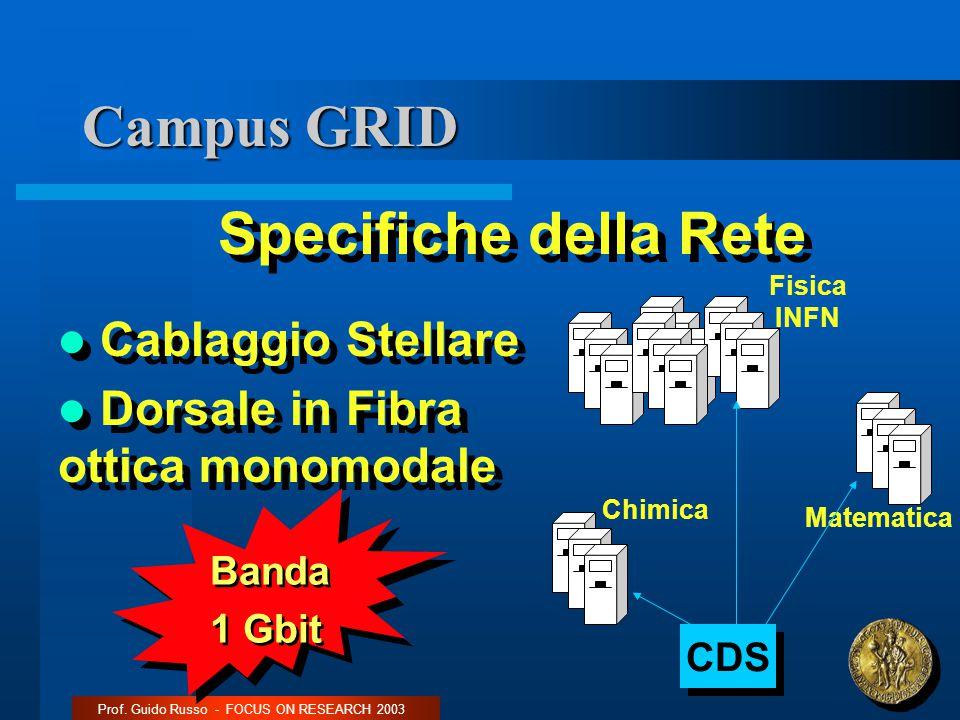Campus GRID Prof. Guido Russo - FOCUS ON RESEARCH 2003 Cablaggio Stellare Dorsale in Fibra ottica monomodale Cablaggio Stellare Dorsale in Fibra ottic