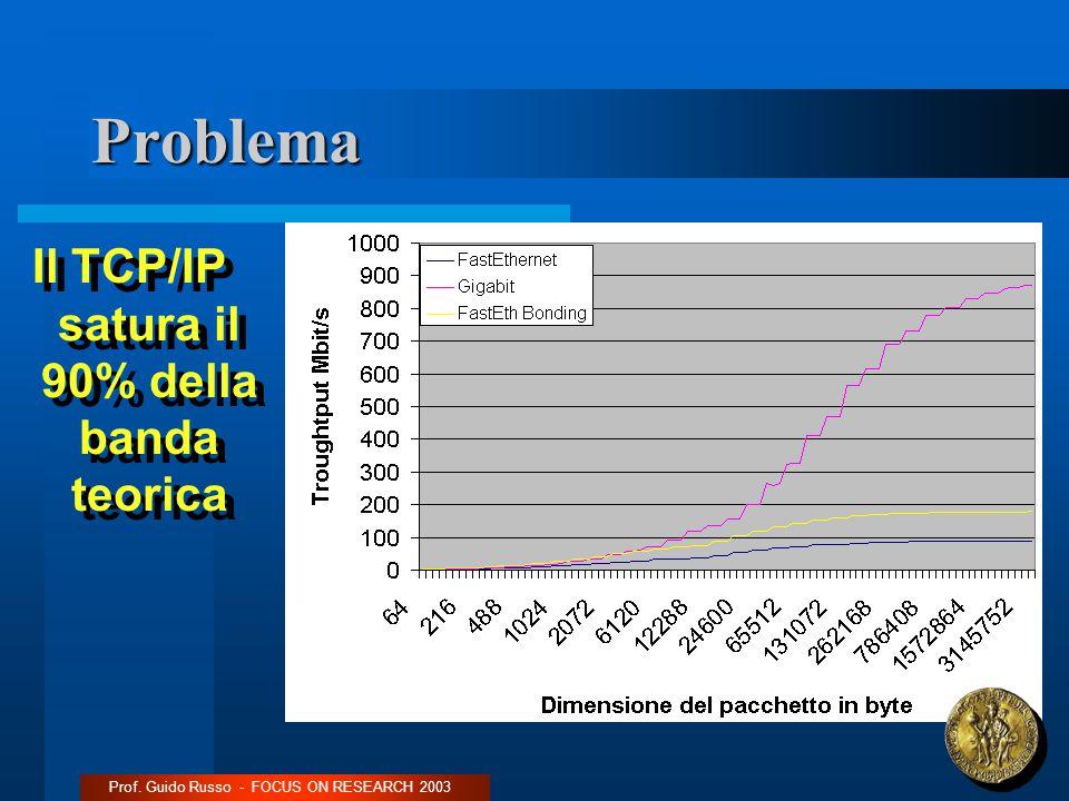 Problema Prof. Guido Russo - FOCUS ON RESEARCH 2003 Il TCP/IP satura il 90% della banda teorica