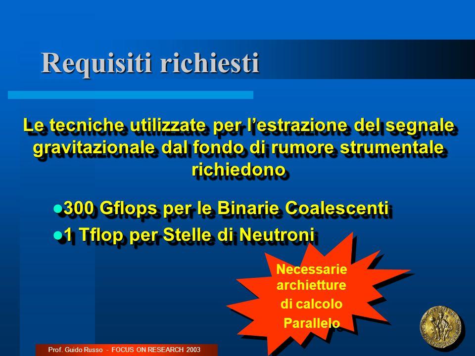 Requisiti richiesti Prof.