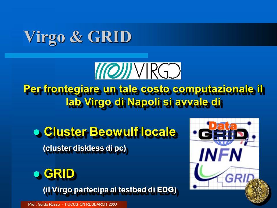 Virgo & GRID Prof. Guido Russo - FOCUS ON RESEARCH 2003 Per frontegiare un tale costo computazionale il lab Virgo di Napoli si avvale di Cluster Beowu
