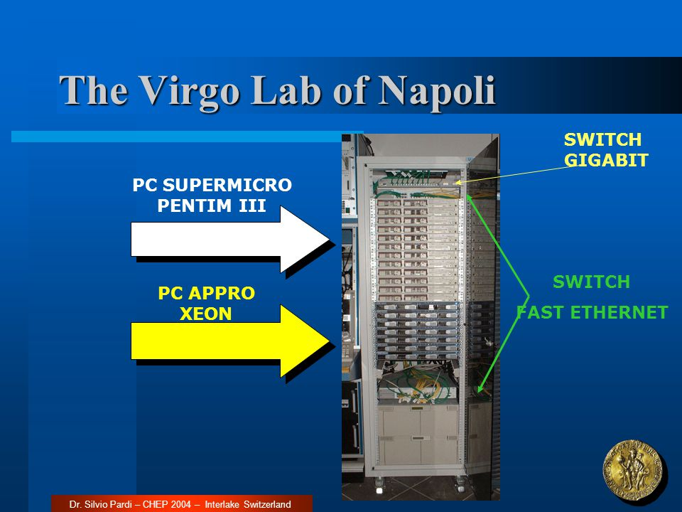 Hardware 20 Node Dual Processor 12 with Pentium III 1 Gz 8 With Xeon 2.4 Gz –RAM (512 Mb) 20 Node Dual Processor 12 with Pentium III 1 Gz 8 With Xeon 2.4 Gz –RAM (512 Mb) Dr.