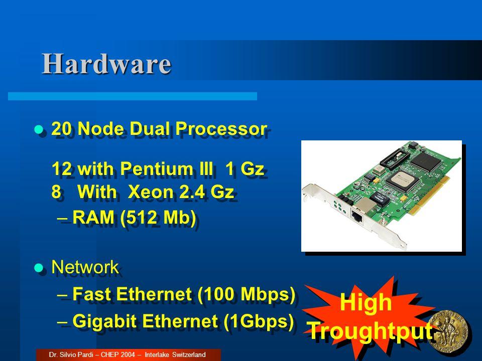 Hardware 20 Node Dual Processor 12 with Pentium III 1 Gz 8 With Xeon 2.4 Gz –RAM (512 Mb) 20 Node Dual Processor 12 with Pentium III 1 Gz 8 With Xeon