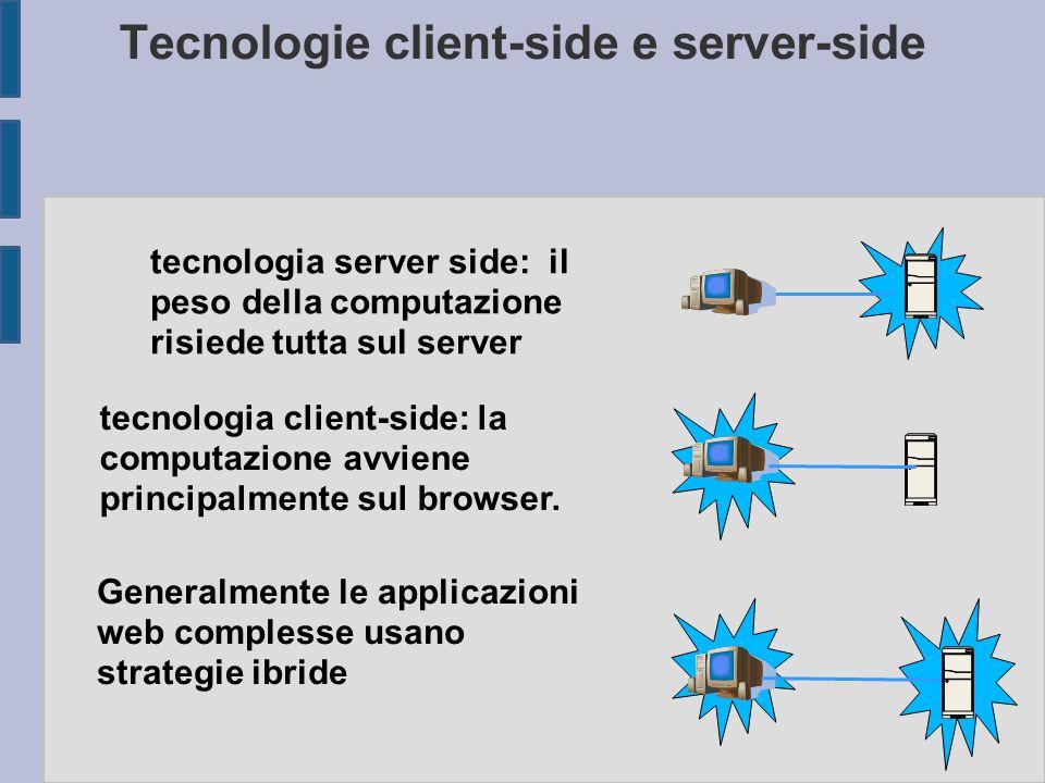 Tecnologie client-side e server-side tecnologia server side: il peso della computazione risiede tutta sul server tecnologia client-side: la computazione avviene principalmente sul browser.